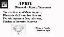 April Birthstone Card